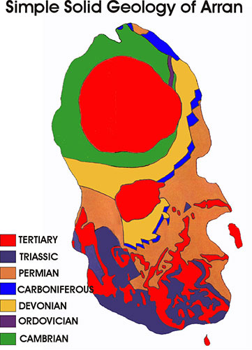 Simplified geologic map from the Isle of Arran  (from the Isle of Arran Heritage Museum). The large  red blob in the middle is the Tertiary granite  with the green Neoproterozoic-Cambrian  Dalradian Supergroup rimming the pluton.