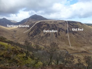 More of Hutton on Arran + video