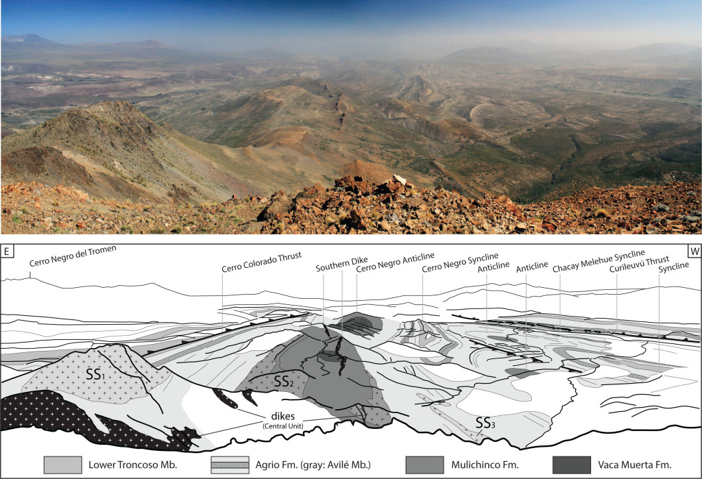 Photo 6: Overview of the southern part of the Cerro Negro intrusive complex and associated tectonic structures of the Chos Malal fold-and-thrust belt, looking S from the summit of Cerro Negro. The field of view is around 10 km in the central part of the image. Interpretation of the structures and magmatic conduits seen in the landscape (below).