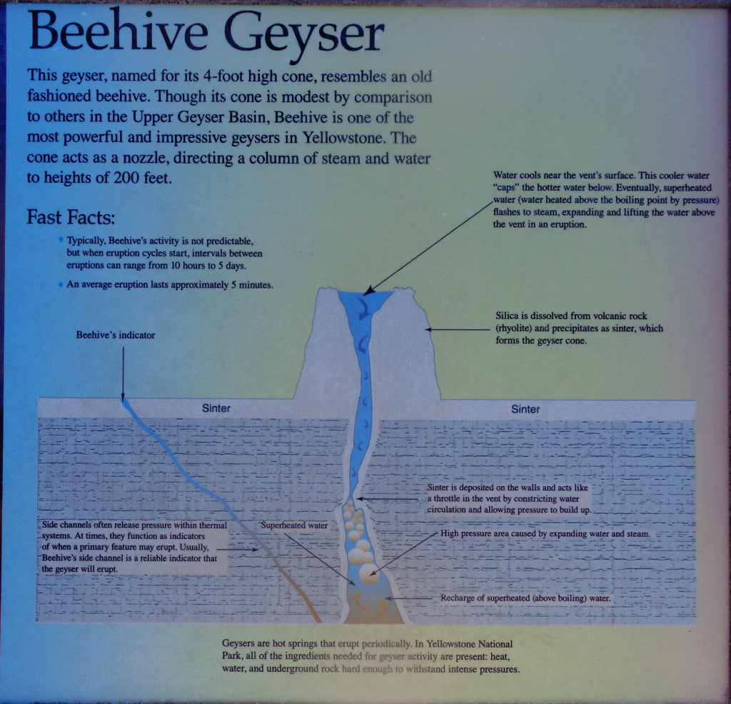 Interpretive sign at Beehive Geyser, Yellowstone National Park.