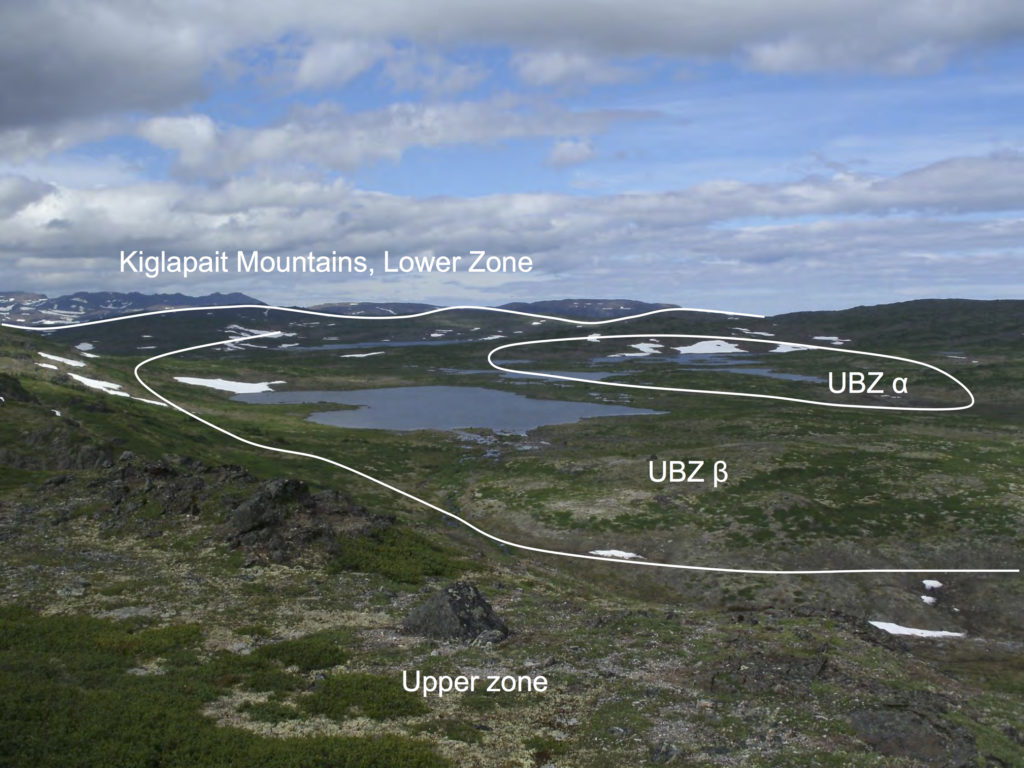Figure 16: View from the top of upper zone. UBZ: Upper Border Zone.